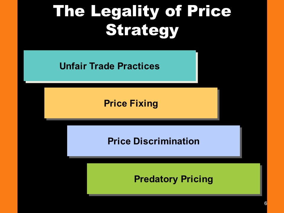The Legality of Price Strategy