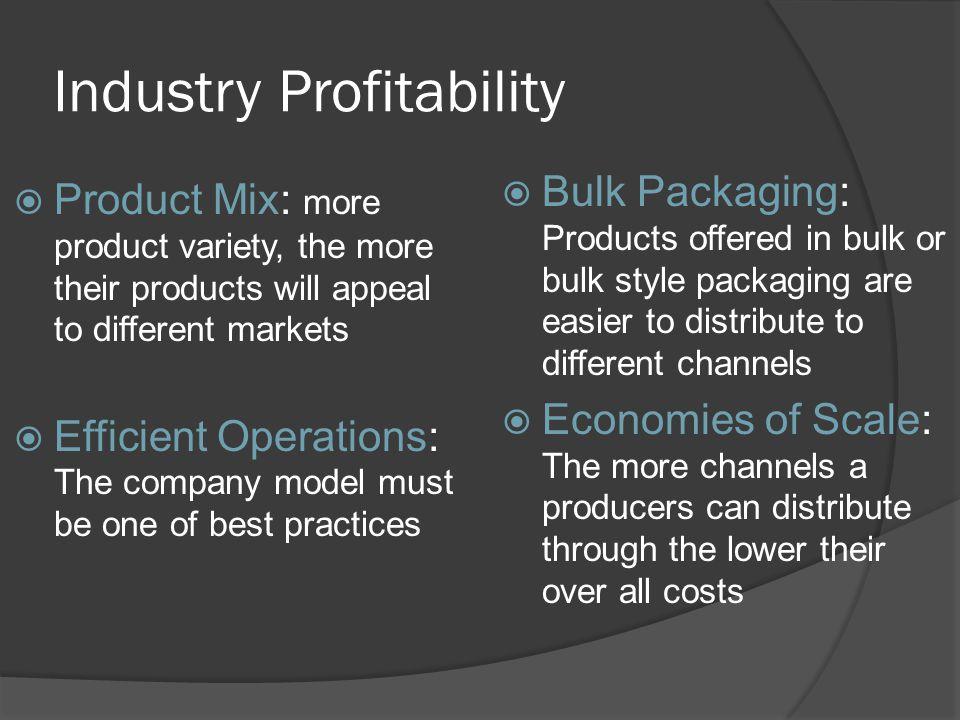 Industry Profitability