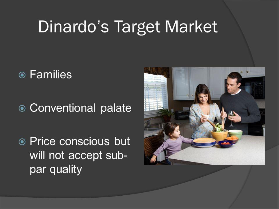 Dinardo's Target Market