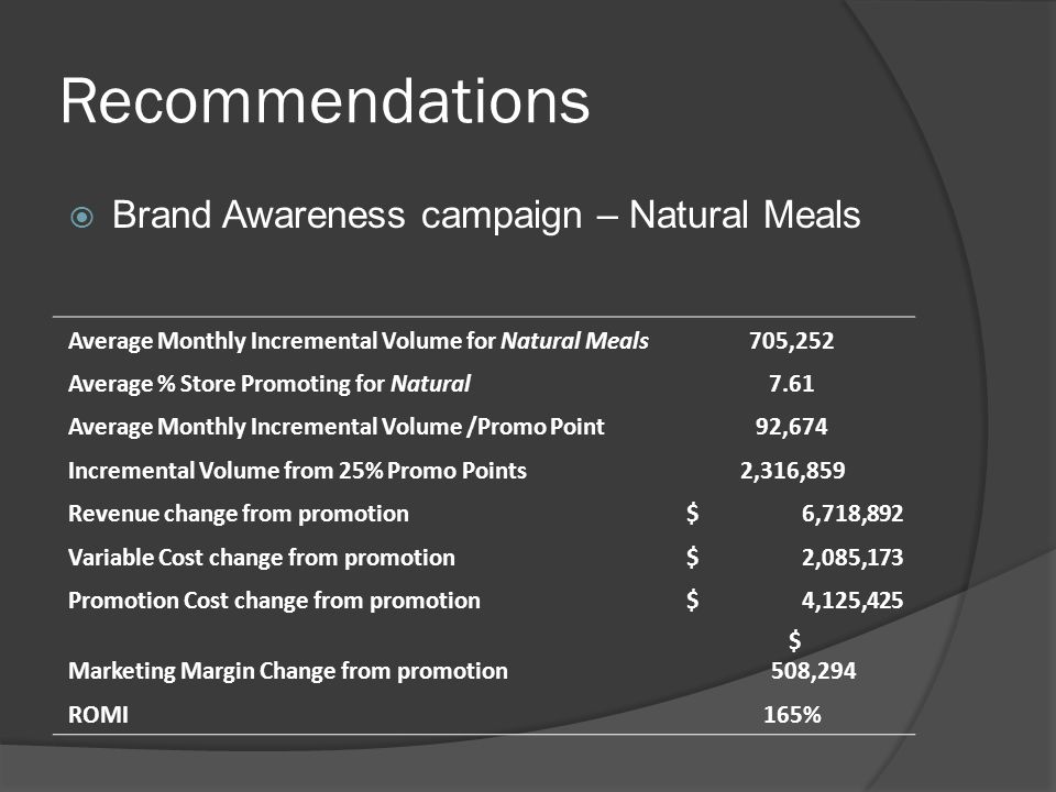 Recommendations Brand Awareness campaign – Natural Meals