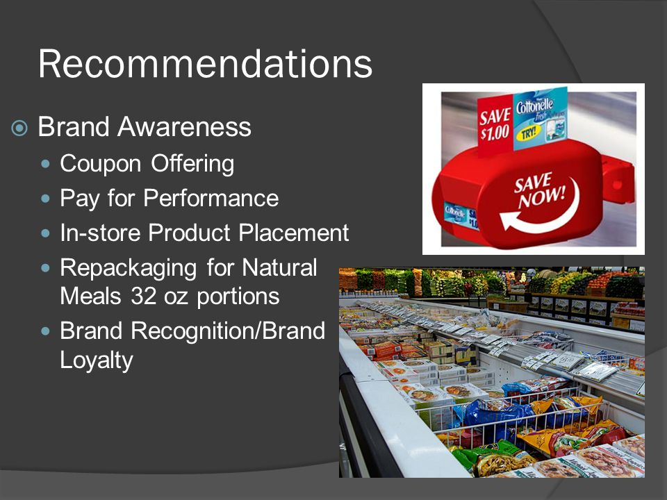 Recommendations Brand Awareness Coupon Offering Pay for Performance