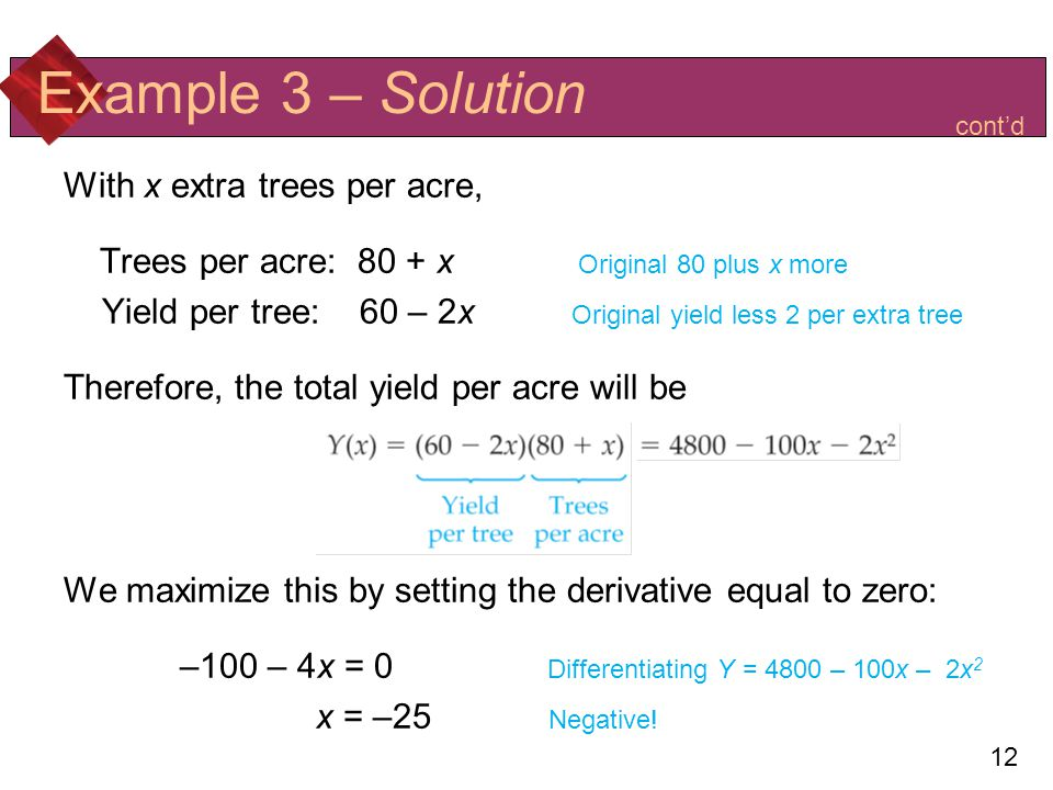 Example 3 – Solution With x extra trees per acre,