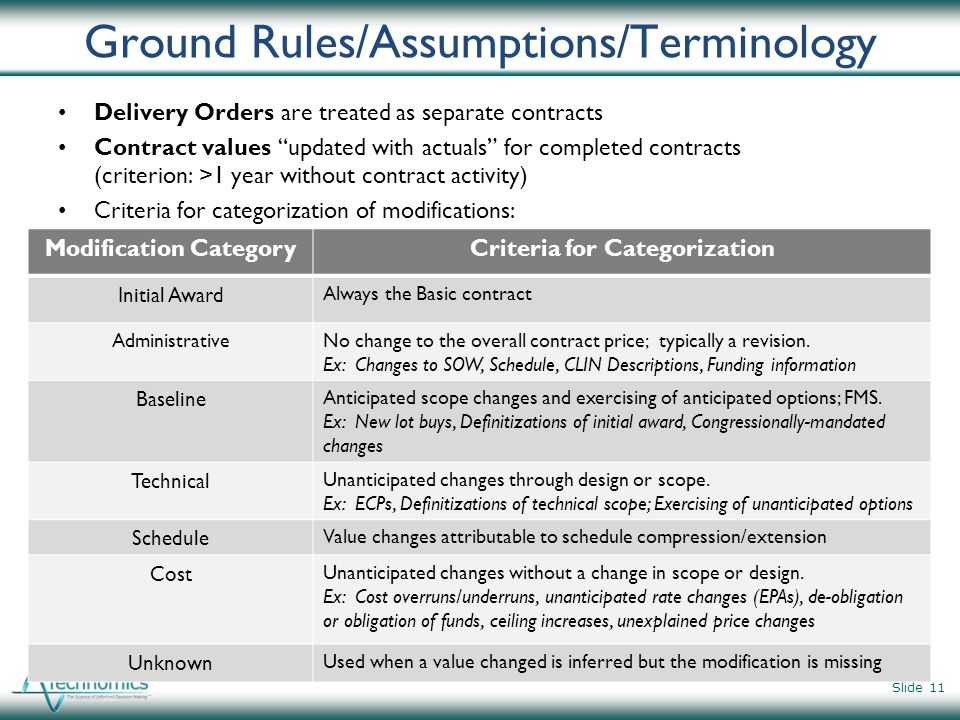 Ground Rules/Assumptions/Terminology