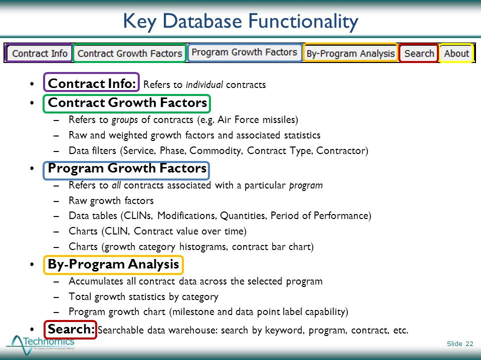Key Database Functionality