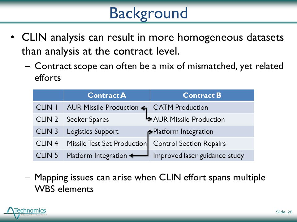 Background CLIN analysis can result in more homogeneous datasets than analysis at the contract level.