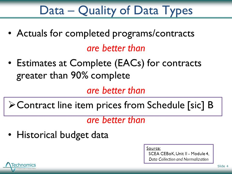 Data – Quality of Data Types