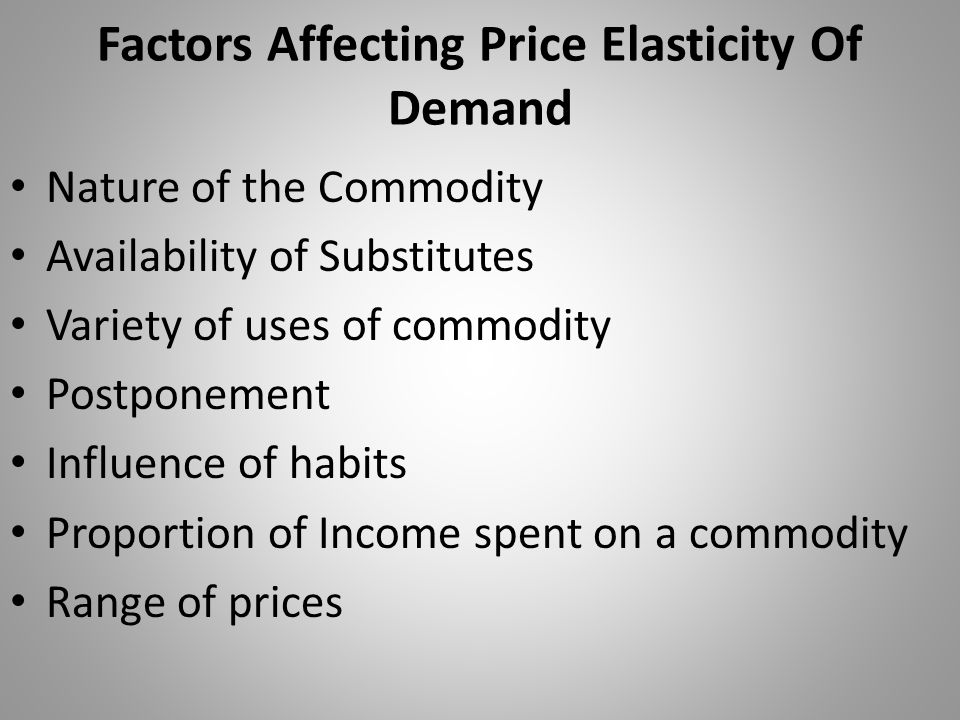 Factors Affecting Price Elasticity Of Demand