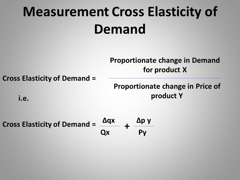 Measurement Cross Elasticity of Demand