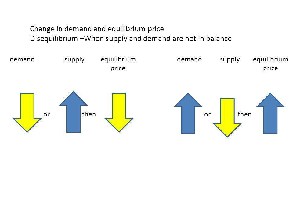 Change in demand and equilibrium price