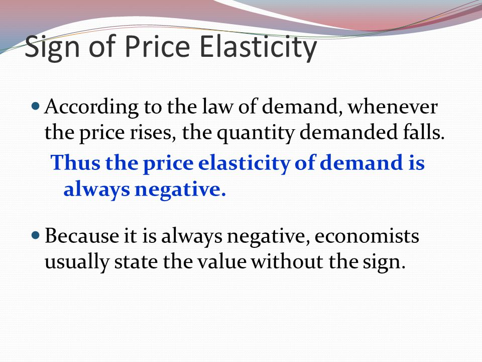 Sign of Price Elasticity