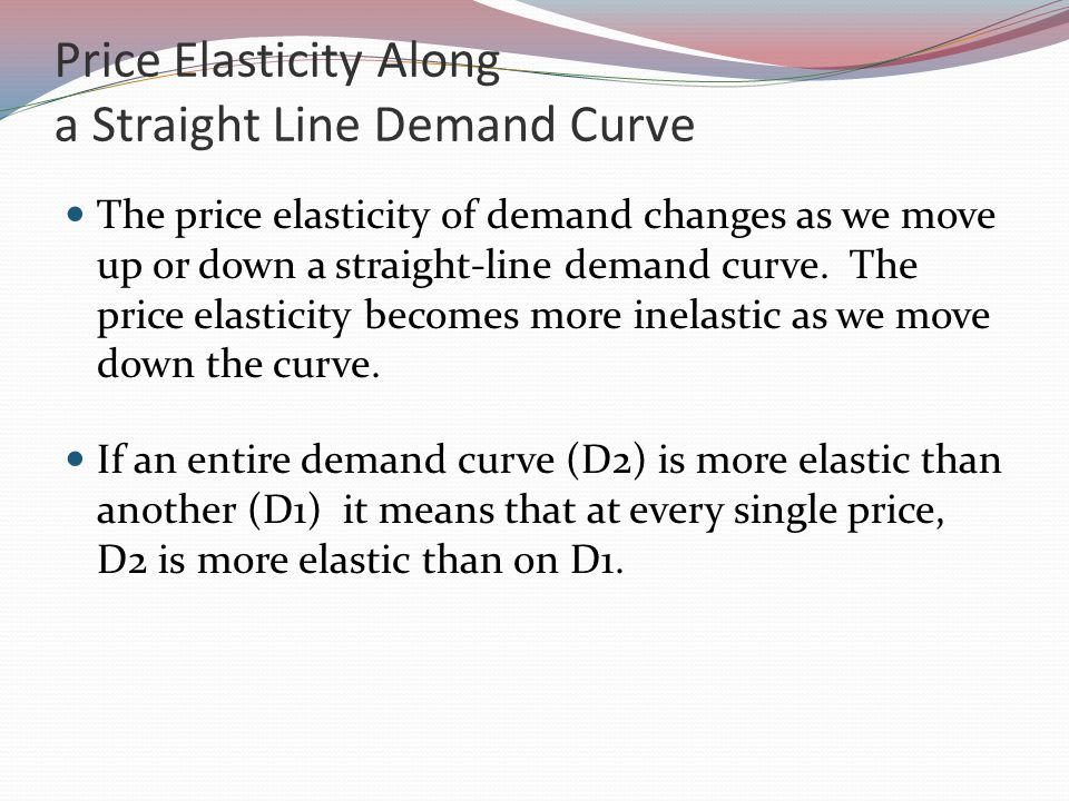 Price Elasticity Along a Straight Line Demand Curve