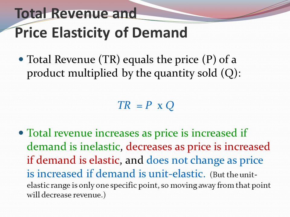 Total Revenue and Price Elasticity of Demand