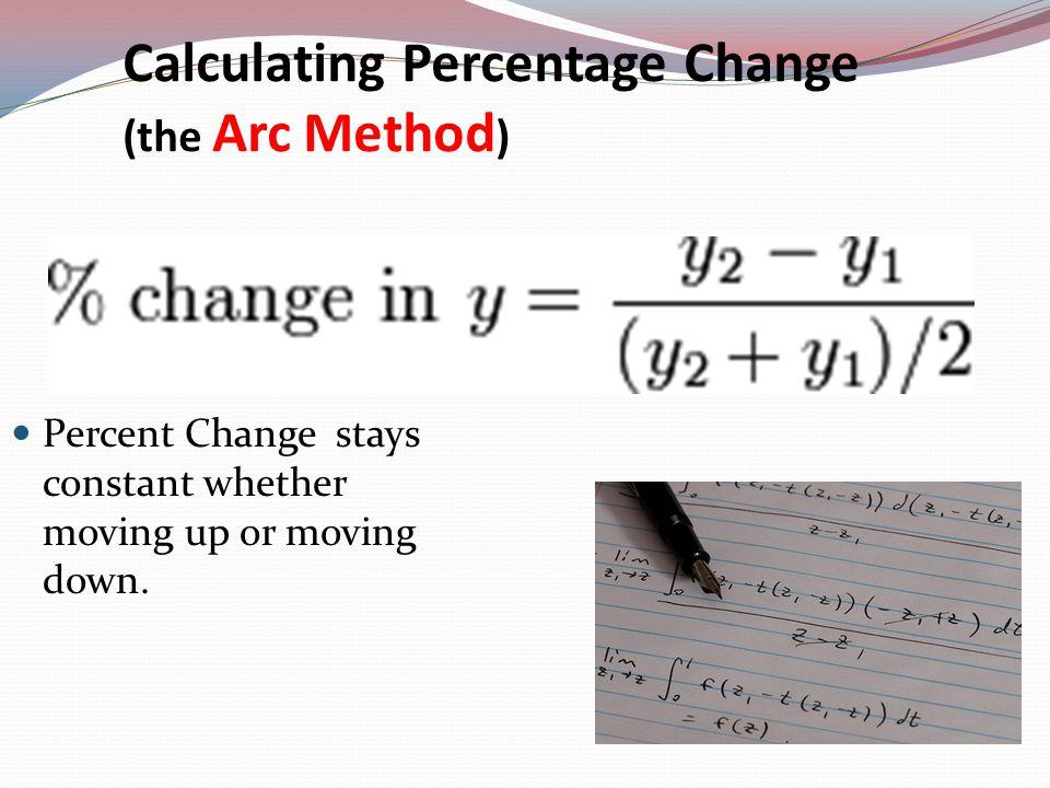 Calculating Percentage Change (the Arc Method)