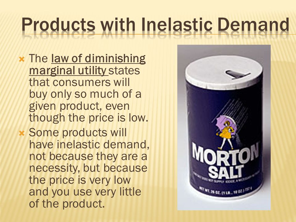 Products with Inelastic Demand