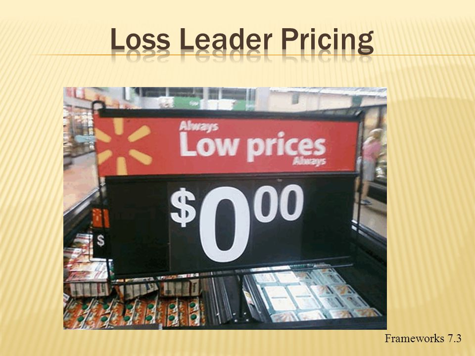 Loss Leader Pricing Frameworks 7.3