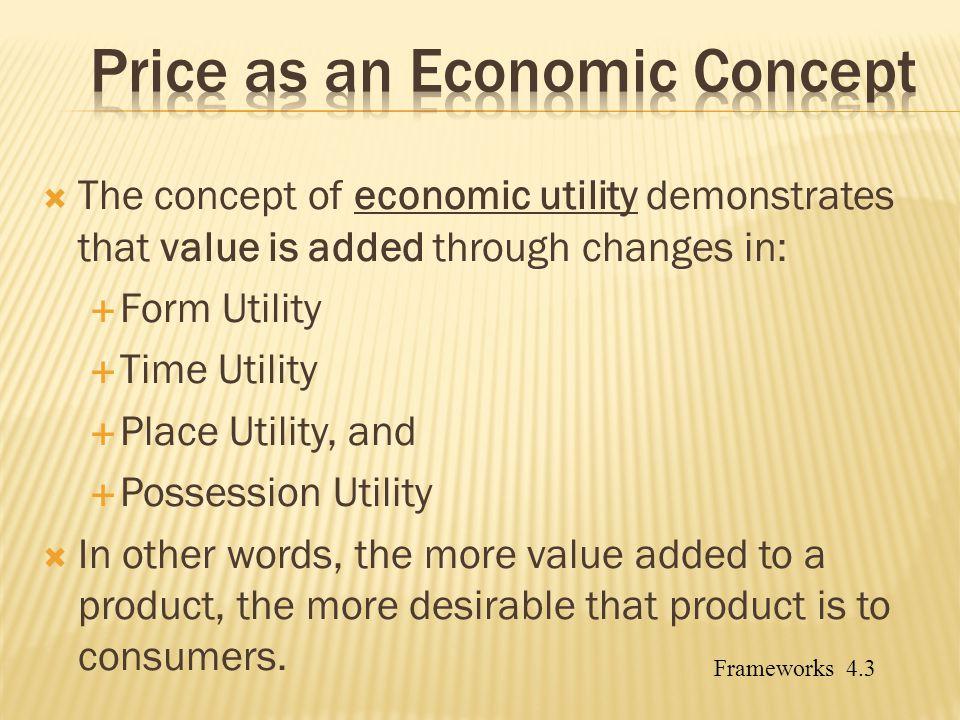 Price as an Economic Concept