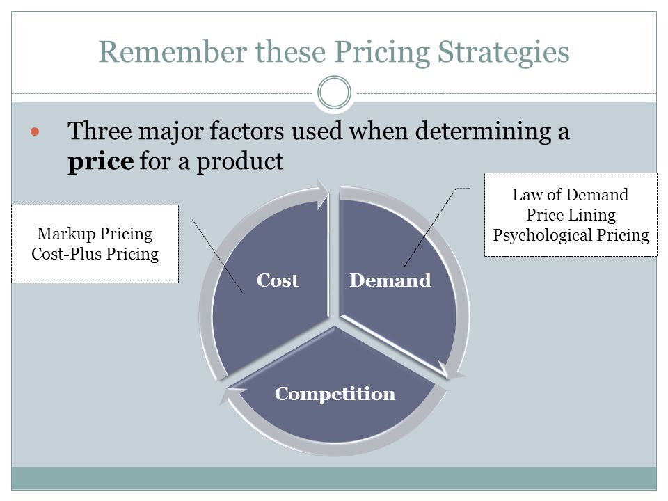 Remember these Pricing Strategies