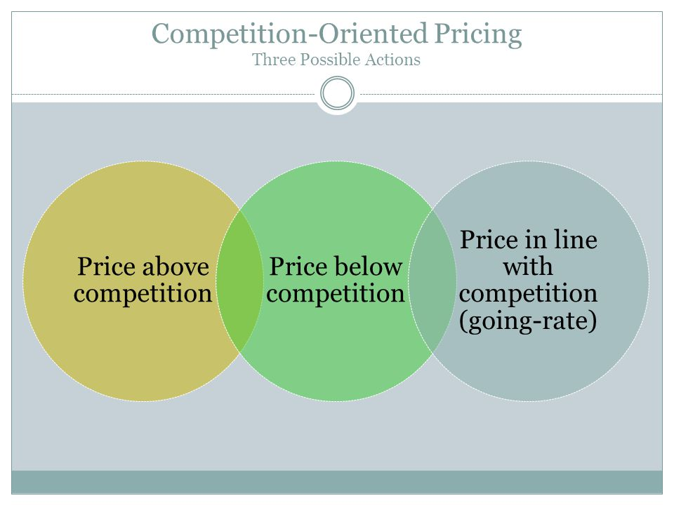 Competition-Oriented Pricing Three Possible Actions