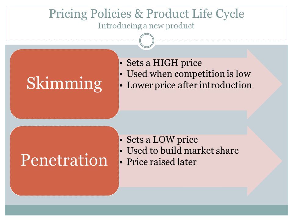 Pricing Policies & Product Life Cycle Introducing a new product