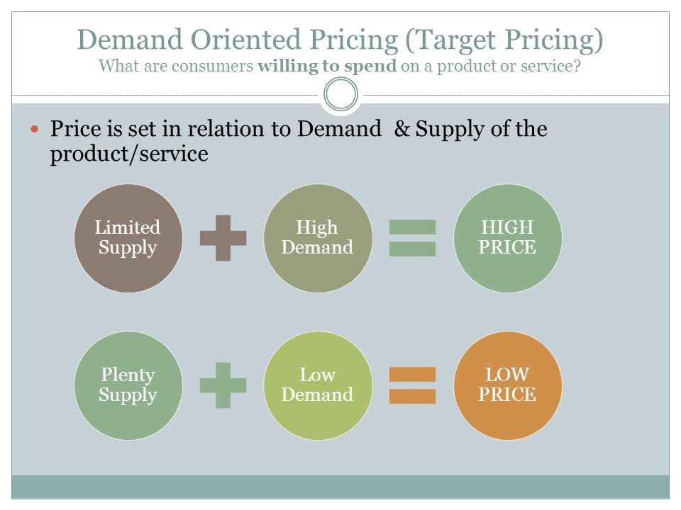 Demand Oriented Pricing (Target Pricing) What are consumers willing to spend on a product or service