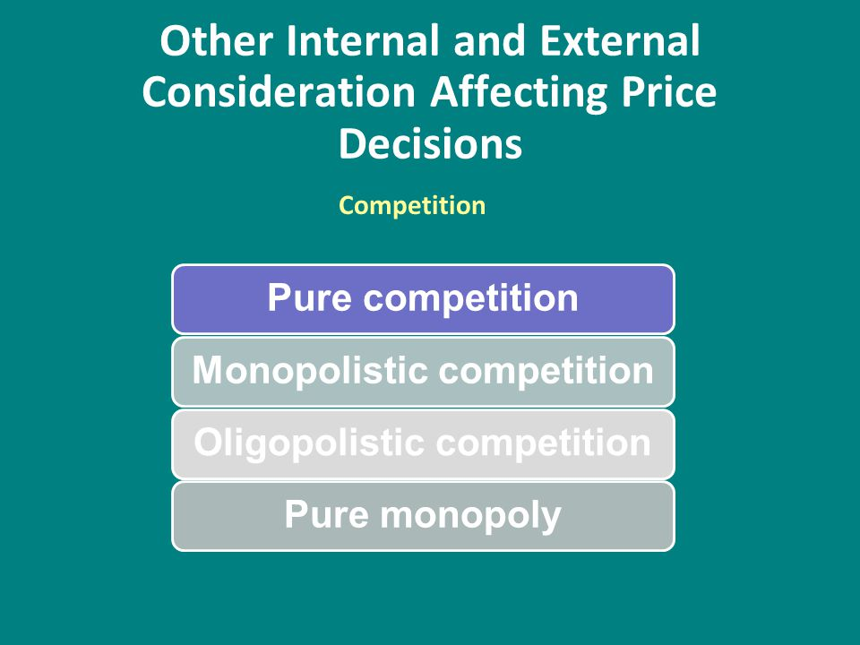 Other Internal and External Consideration Affecting Price Decisions
