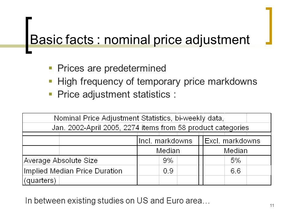 Basic facts : nominal price adjustment