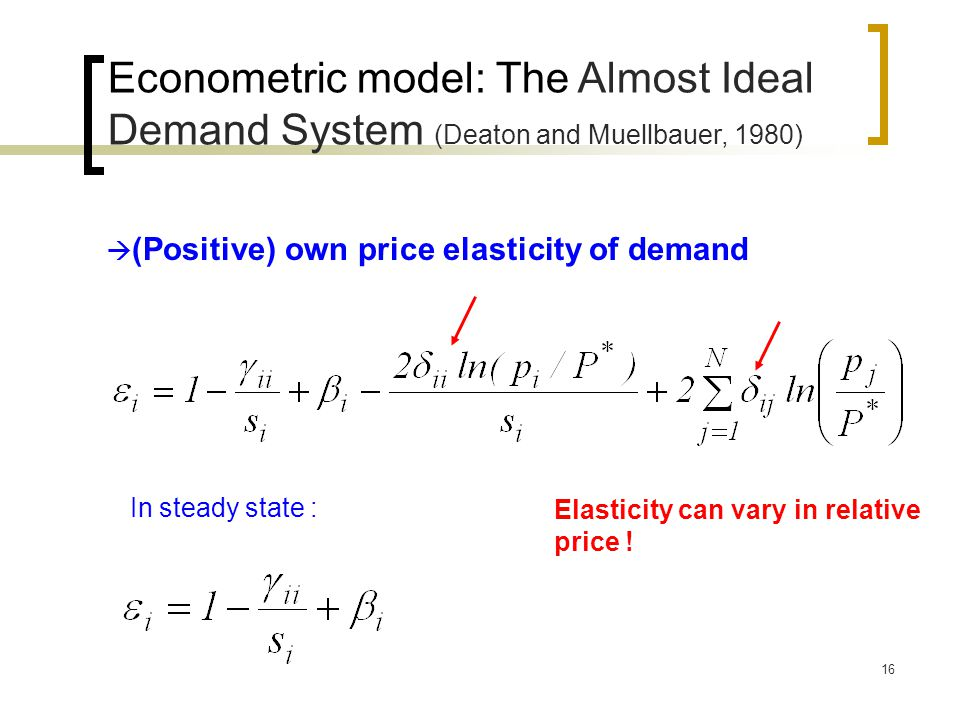 Econometric model: The Almost Ideal Demand System (Deaton and Muellbauer, 1980)