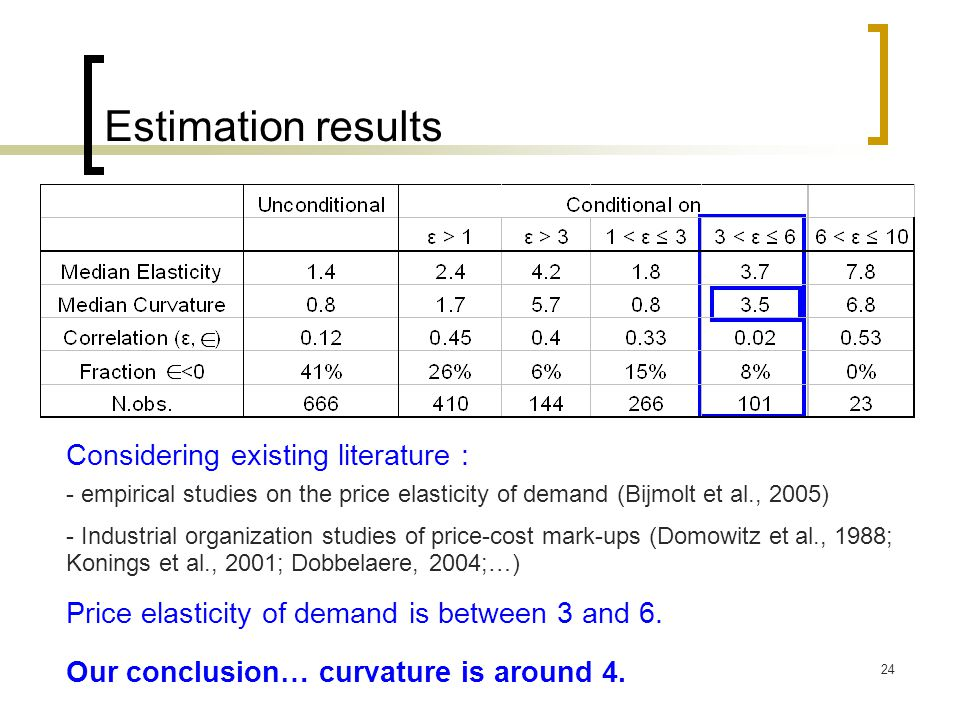 Estimation results Considering existing literature :