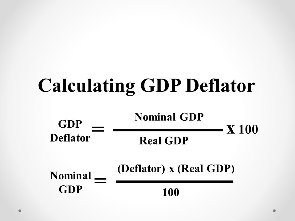 Calculating GDP Deflator