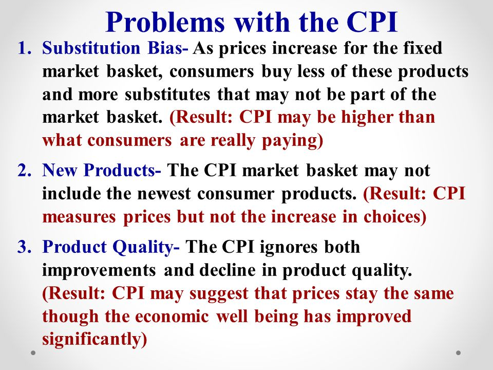 Problems with the CPI