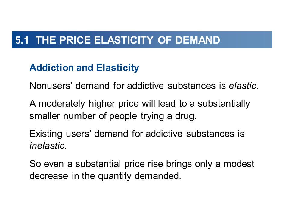 5.1 THE PRICE ELASTICITY OF DEMAND