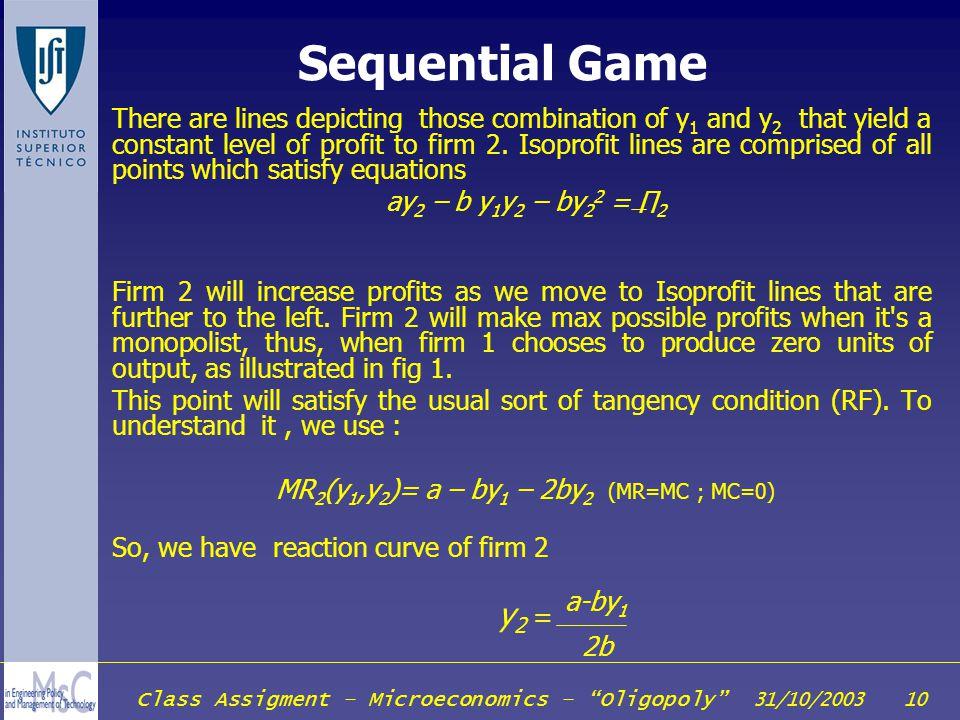 MR2(y1,y2)= a – by1 – 2by2 (MR=MC ; MC=0)