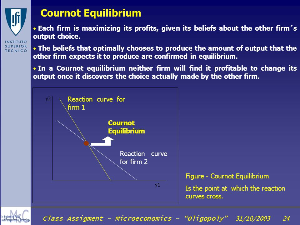 Cournot Equilibrium Each firm is maximizing its profits, given its beliefs about the other firm´s output choice.