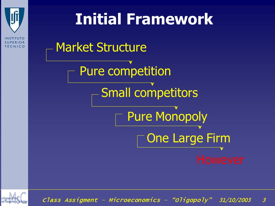 Initial Framework Market Structure Pure competition Small competitors