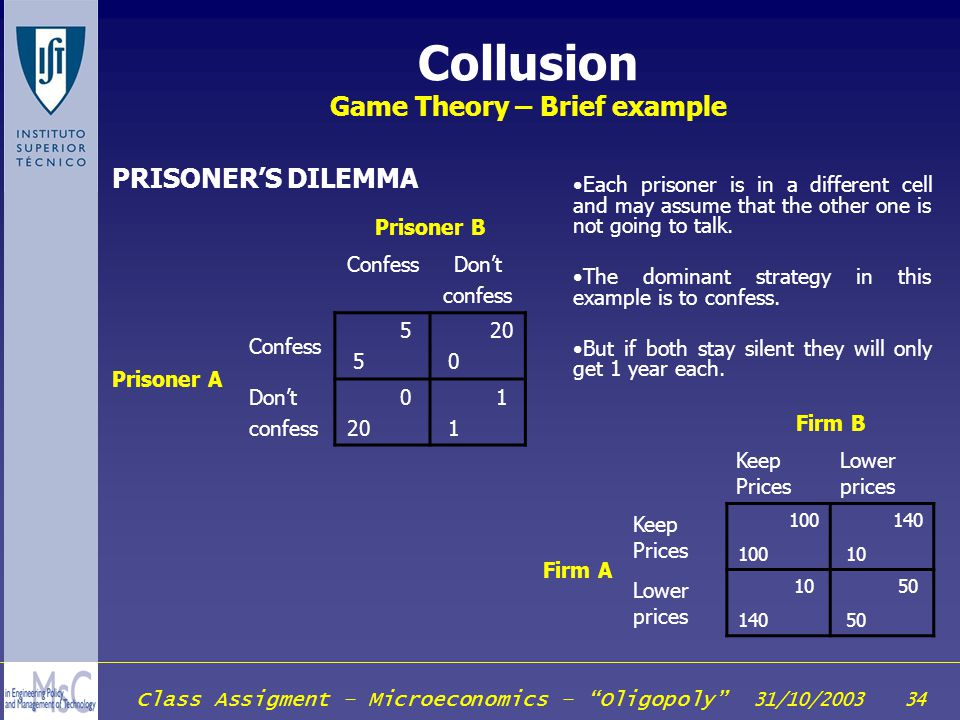 Collusion Game Theory – Brief example