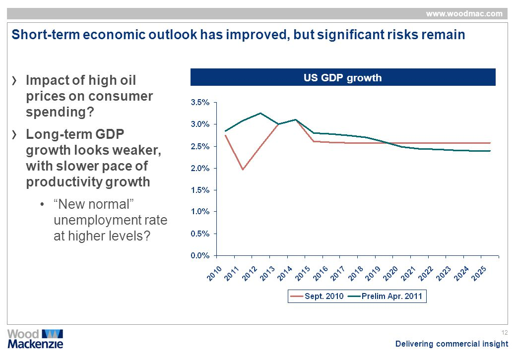 Short-term economic outlook has improved, but significant risks remain