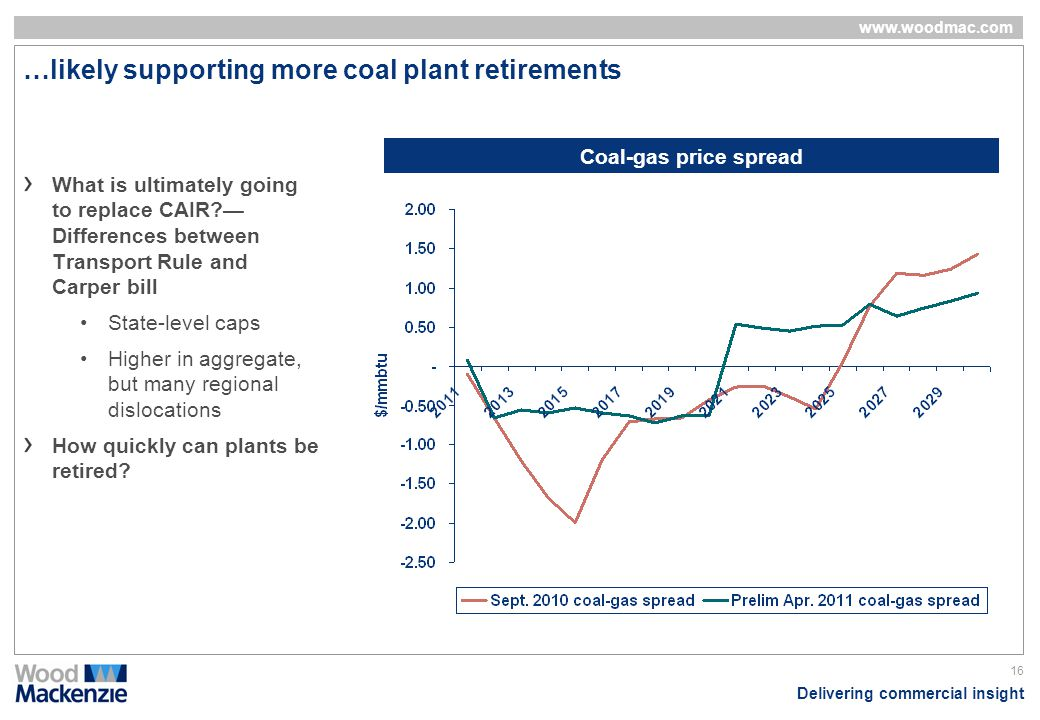 …likely supporting more coal plant retirements