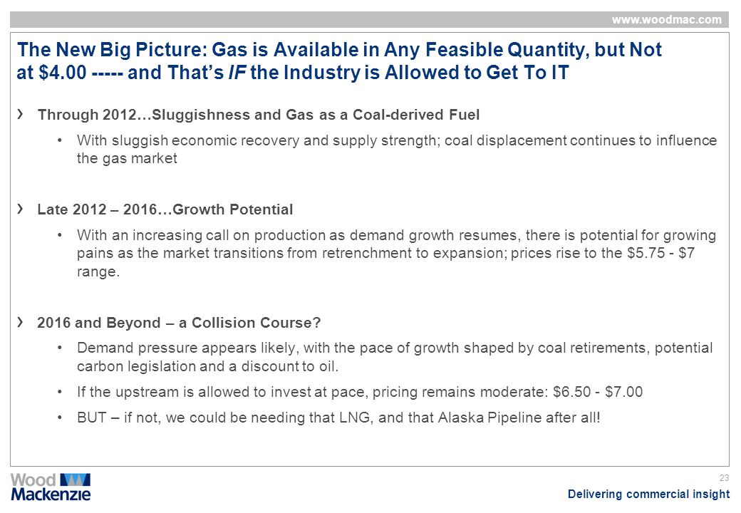 The New Big Picture: Gas is Available in Any Feasible Quantity, but Not at $4.00 ----- and That's IF the Industry is Allowed to Get To IT