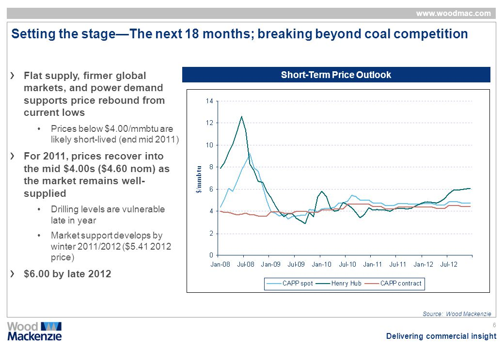 Setting the stage—The next 18 months; breaking beyond coal competition