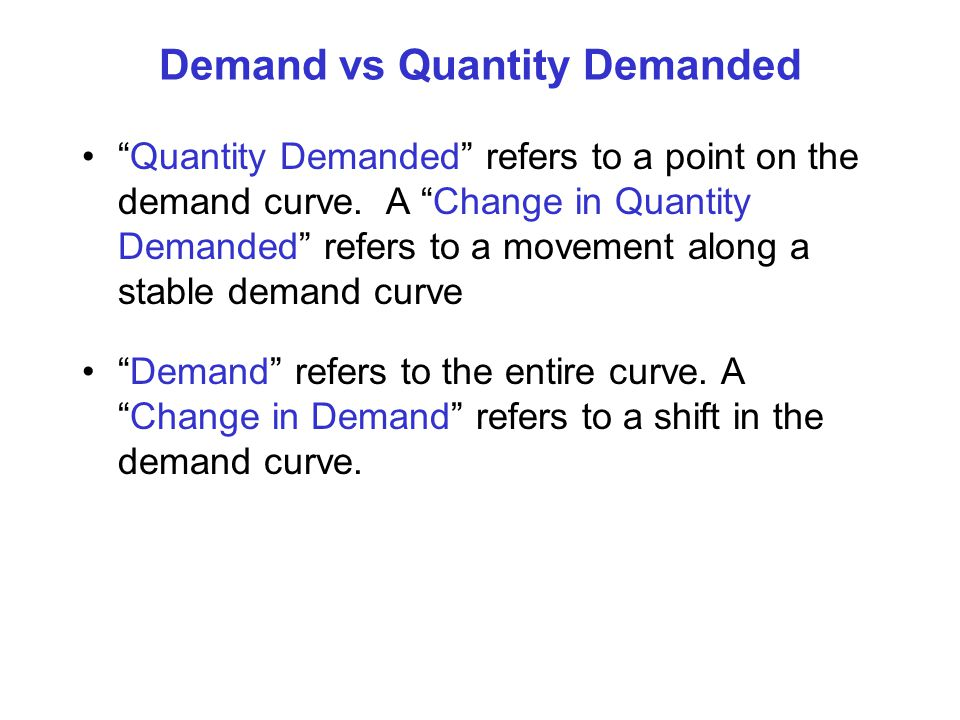 Demand vs Quantity Demanded