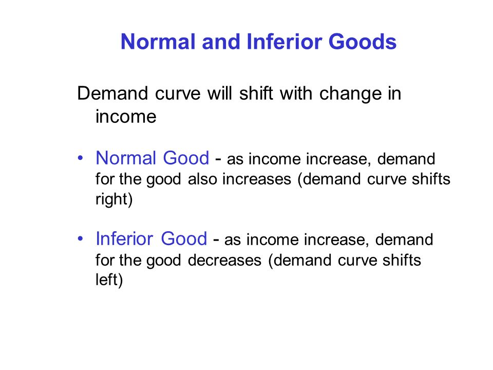 Normal and Inferior Goods