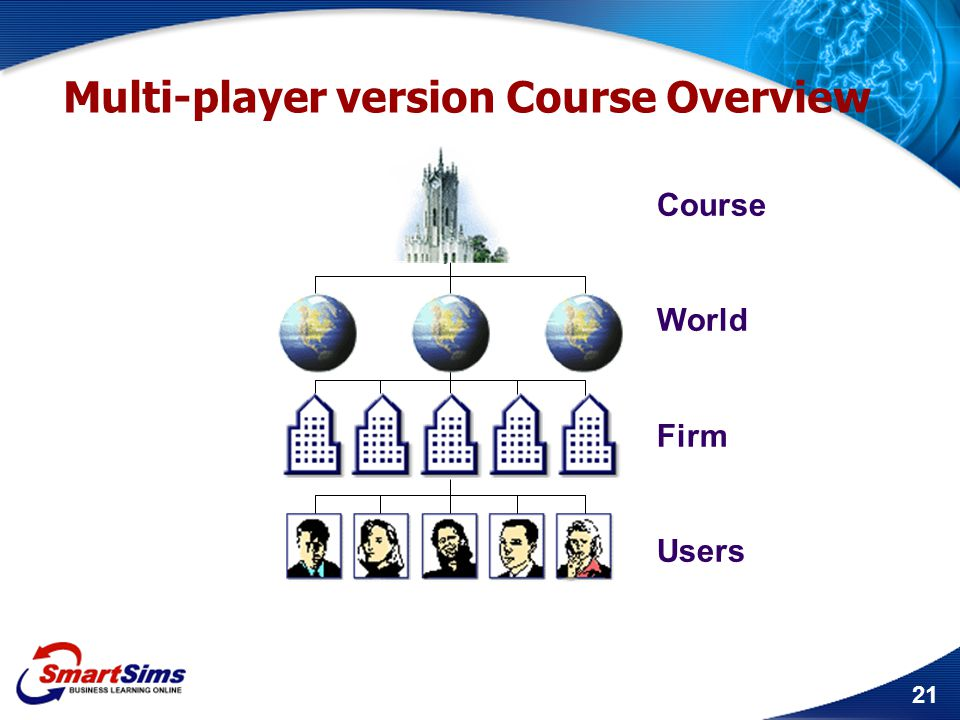 Multi-player version Course Overview