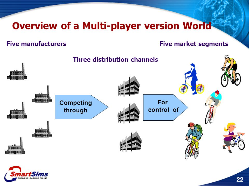 Overview of a Multi-player version World