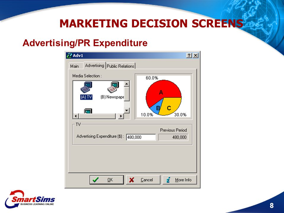 MARKETING DECISION SCREENS