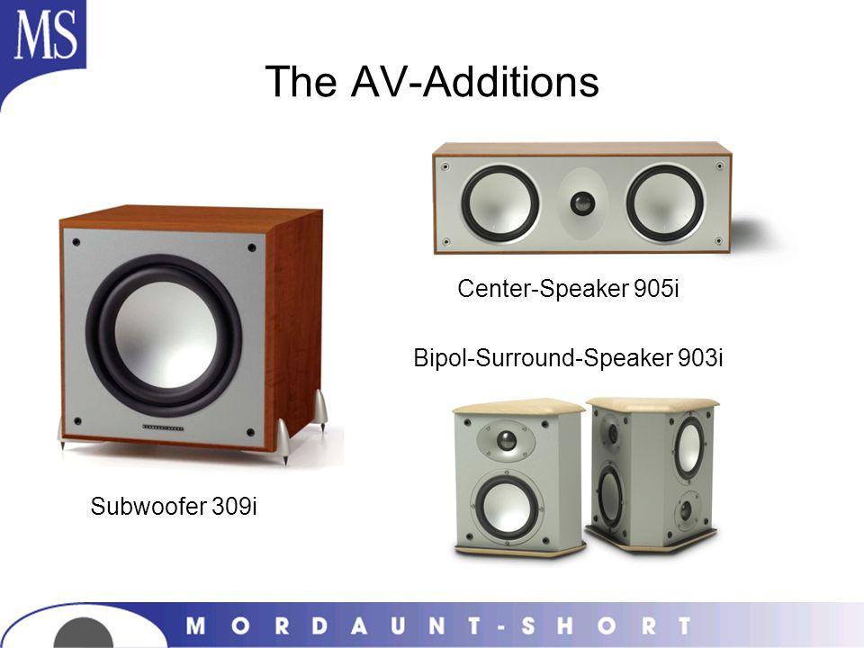 Bipol-Surround-Speaker 903i