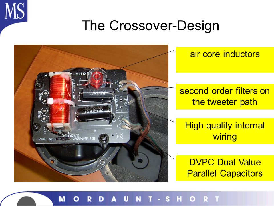 The Crossover-Design air core inductors