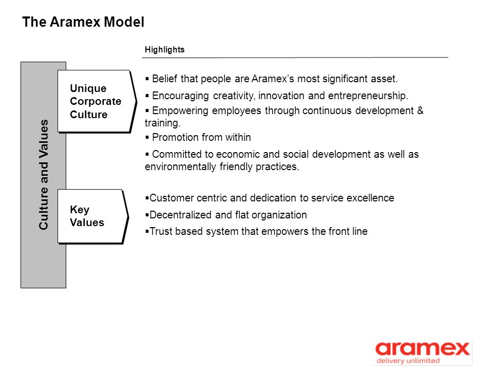 The Aramex Model Culture and Values Unique Corporate Culture
