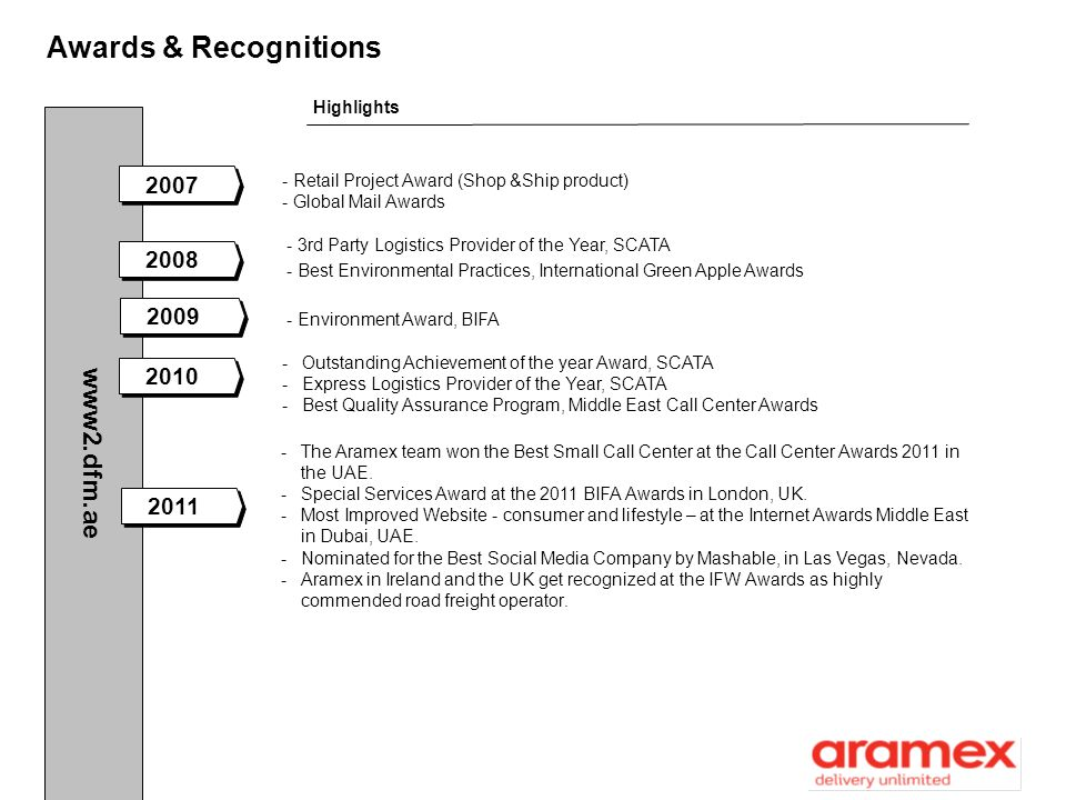 Awards & Recognitions www2.dfm.ae 2007 2008 2009 2010 2011 Highlights