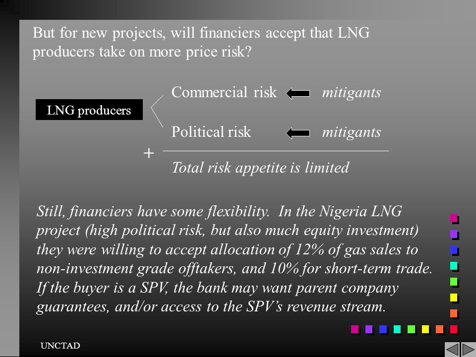 But for new projects, will financiers accept that LNG producers take on more price risk