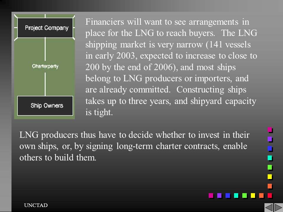 Financiers will want to see arrangements in place for the LNG to reach buyers. The LNG shipping market is very narrow (141 vessels in early 2003, expected to increase to close to 200 by the end of 2006), and most ships belong to LNG producers or importers, and are already committed. Constructing ships takes up to three years, and shipyard capacity is tight.